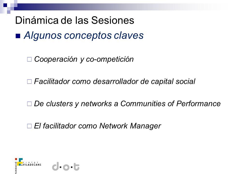 Dinámica de las Sesiones Algunos conceptos claves Cooperación y co-ompetición Facilitador como desarrollador de capital social De clusters y networks