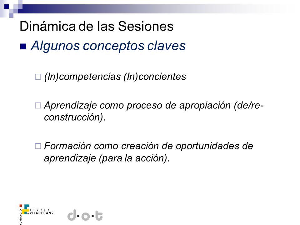 Dinámica de las Sesiones Algunos conceptos claves (In)competencias (In)concientes Aprendizaje como proceso de apropiación (de/re- construcción). Forma