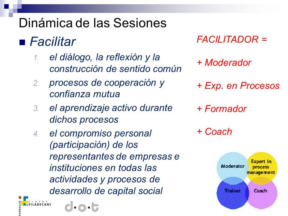 Dinámica de las Sesiones Facilitar 1. el diálogo, la reflexión y la construcción de sentido común 2. procesos de cooperación y confianza mutua 3. el a