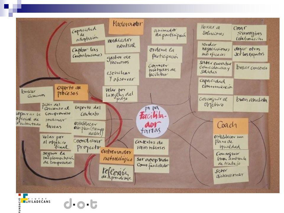 Dinámica de las Sesiones Un contexto adecuado para pensar y crear La preparación de la sesión El espacio de trabajo: mesas y sillas fuera!.