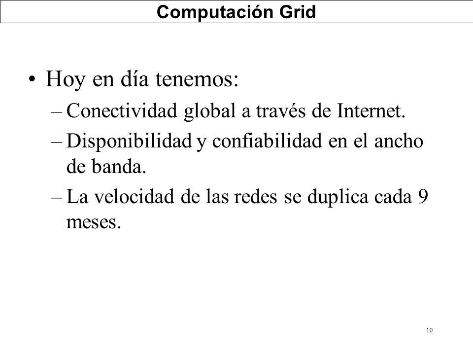 10 Computación Grid Hoy en día tenemos: –Conectividad global a través de Internet. –Disponibilidad y confiabilidad en el ancho de banda. –La velocidad