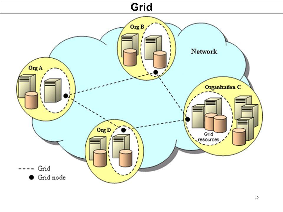 15 Grid