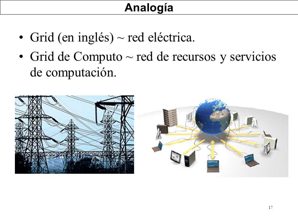 17 Analogía Grid (en inglés) ~ red eléctrica. Grid de Computo ~ red de recursos y servicios de computación.