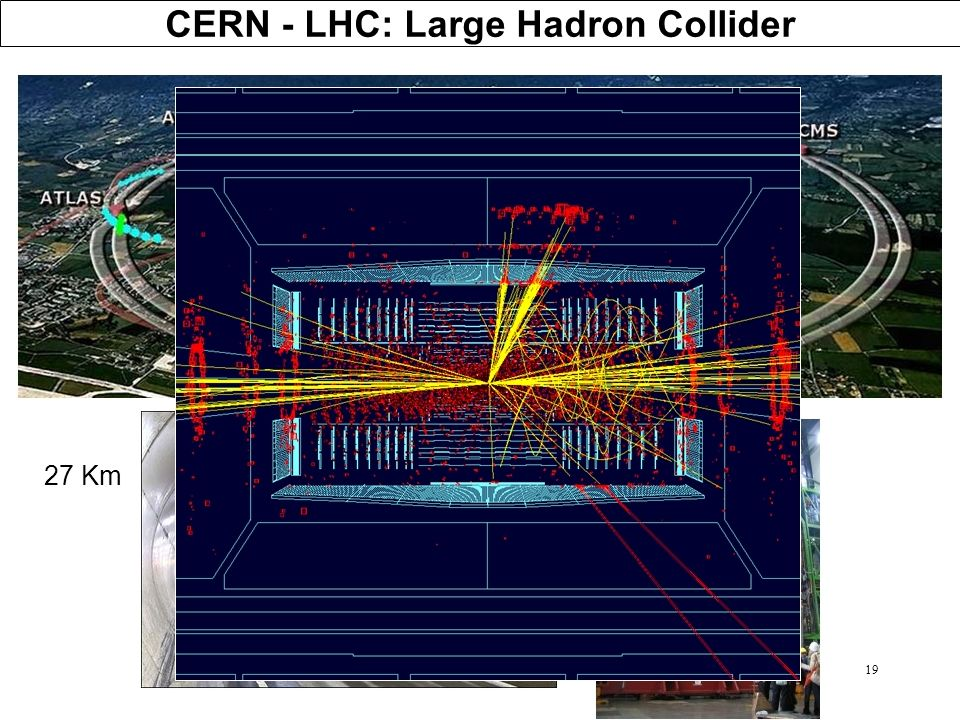 19 CERN - LHC: Large Hadron Collider 27 Km