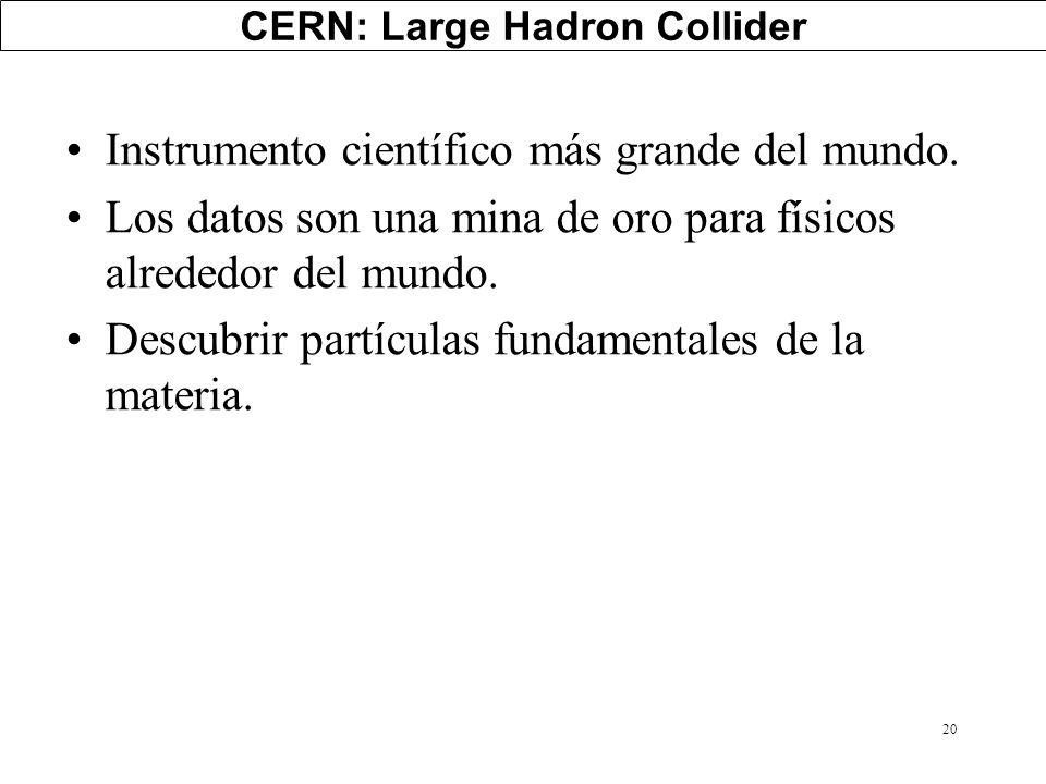 20 CERN: Large Hadron Collider Instrumento científico más grande del mundo. Los datos son una mina de oro para físicos alrededor del mundo. Descubrir