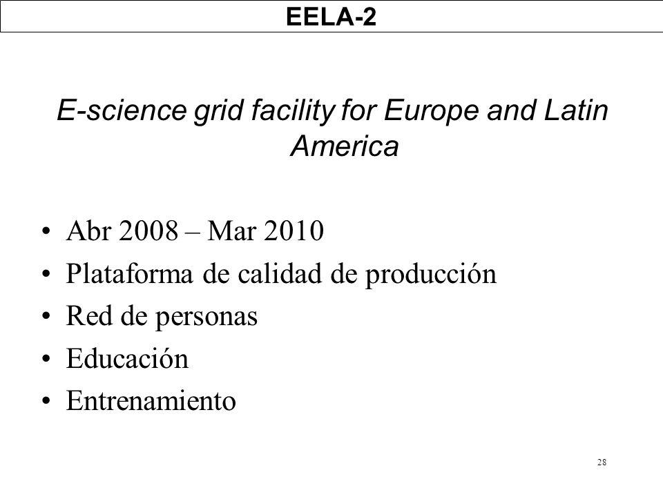 28 EELA-2 E-science grid facility for Europe and Latin America Abr 2008 – Mar 2010 Plataforma de calidad de producción Red de personas Educación Entre