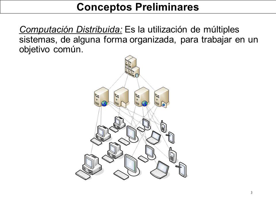3 Computación Distribuida: Es la utilización de múltiples sistemas, de alguna forma organizada, para trabajar en un objetivo común. Conceptos Prelimin