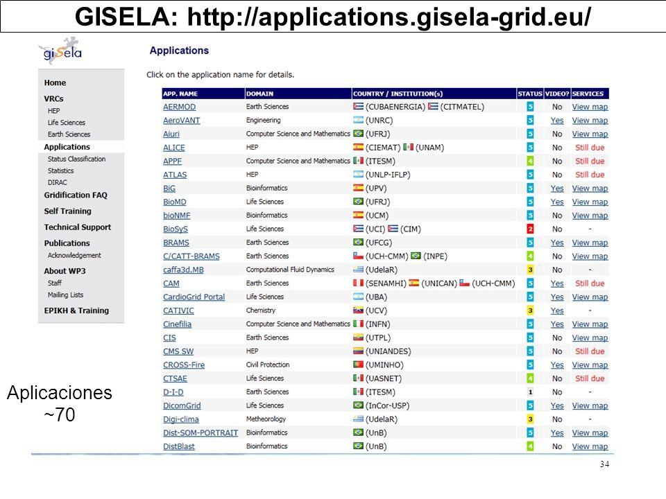 34 GISELA: http://applications.gisela-grid.eu/ Aplicaciones ~70