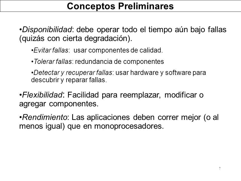 7 Disponibilidad: debe operar todo el tiempo aún bajo fallas (quizás con cierta degradación). Evitar fallas: usar componentes de calidad. Tolerar fall
