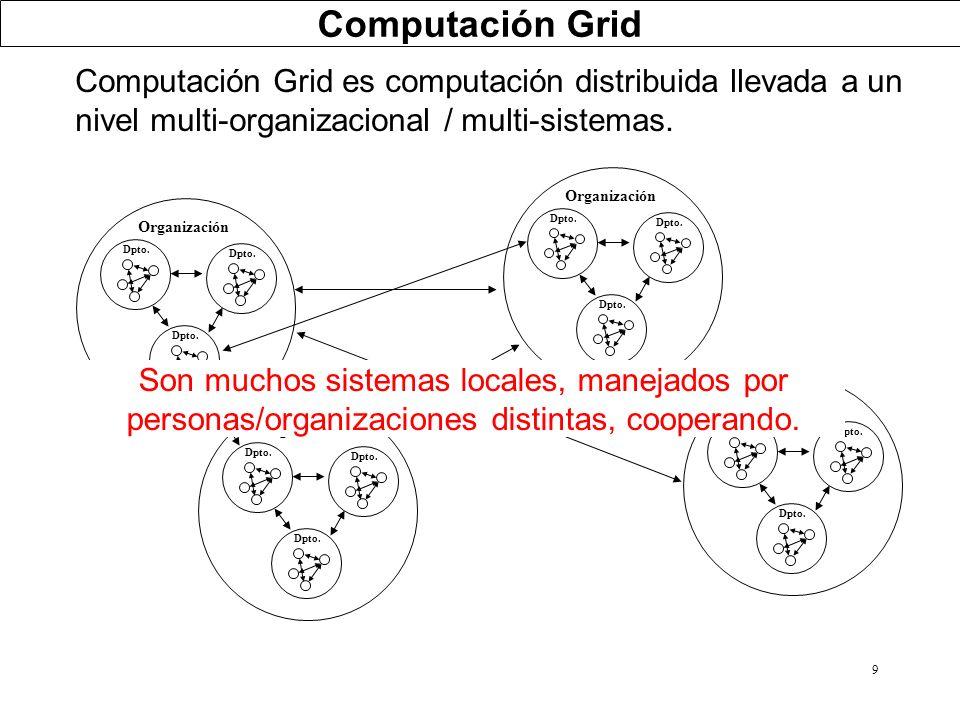 9 Computación Grid es computación distribuida llevada a un nivel multi-organizacional / multi-sistemas. Computación Grid Dpto. Organización Dpto. Orga