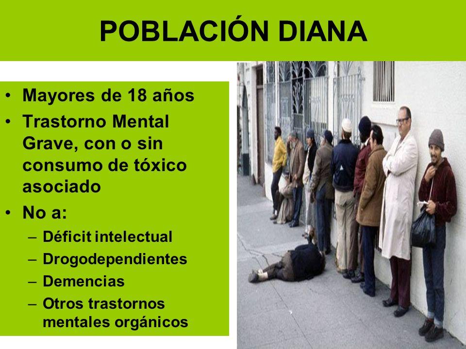 POBLACIÓN DIANA Mayores de 18 años Trastorno Mental Grave, con o sin consumo de tóxico asociado No a: –Déficit intelectual –Drogodependientes –Demencias –Otros trastornos mentales orgánicos