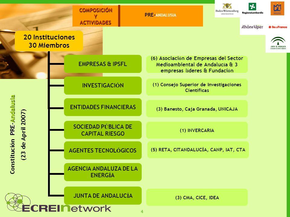 44 COMPOSICIÓNYACTIVIDADES (1) Consejo Superior de Investigaciones Científicas (3) Banesto, Caja Granada, UNICAJA (1) INVERCARIA (5) RETA, CITANDALUC Í A, CANP, IAT, CTA (3) CMA, CICE, IDEA PRE-Andalusia Constitución PRE-Andalusia (23 de April 2007)