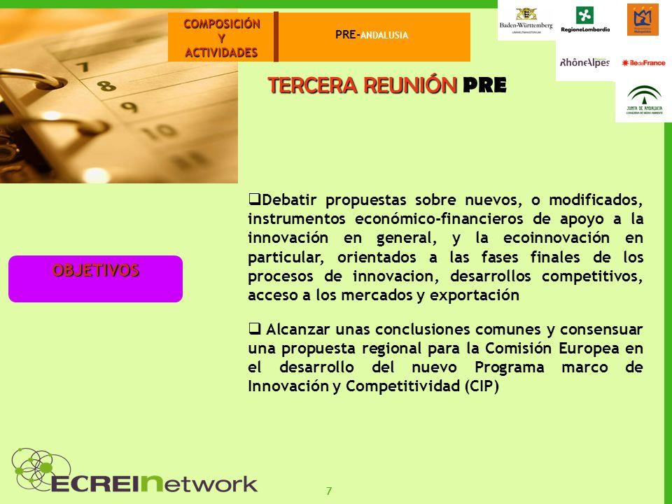77 COMPOSICIÓNYACTIVIDADES TERCERA REUNIÓN TERCERA REUNIÓN PRE OBJETIVOS Debatir propuestas sobre nuevos, o modificados, instrumentos económico-financieros de apoyo a la innovación en general, y la ecoinnovación en particular, orientados a las fases finales de los procesos de innovacion, desarrollos competitivos, acceso a los mercados y exportación Alcanzar unas conclusiones comunes y consensuar una propuesta regional para la Comisión Europea en el desarrollo del nuevo Programa marco de Innovación y Competitividad (CIP)