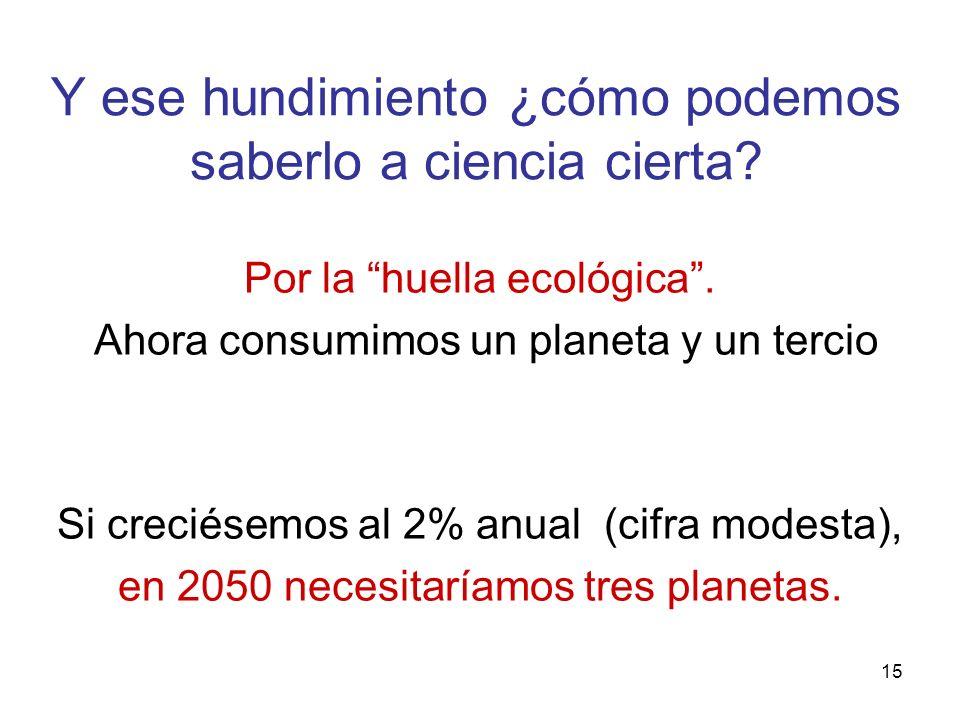 15 Y ese hundimiento ¿cómo podemos saberlo a ciencia cierta? Por la huella ecológica. Ahora consumimos un planeta y un tercio Si creciésemos al 2% anu