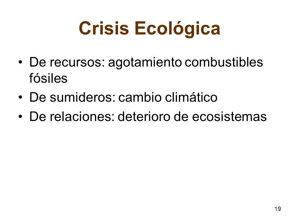19 Crisis Ecológica De recursos: agotamiento combustibles fósiles De sumideros: cambio climático De relaciones: deterioro de ecosistemas