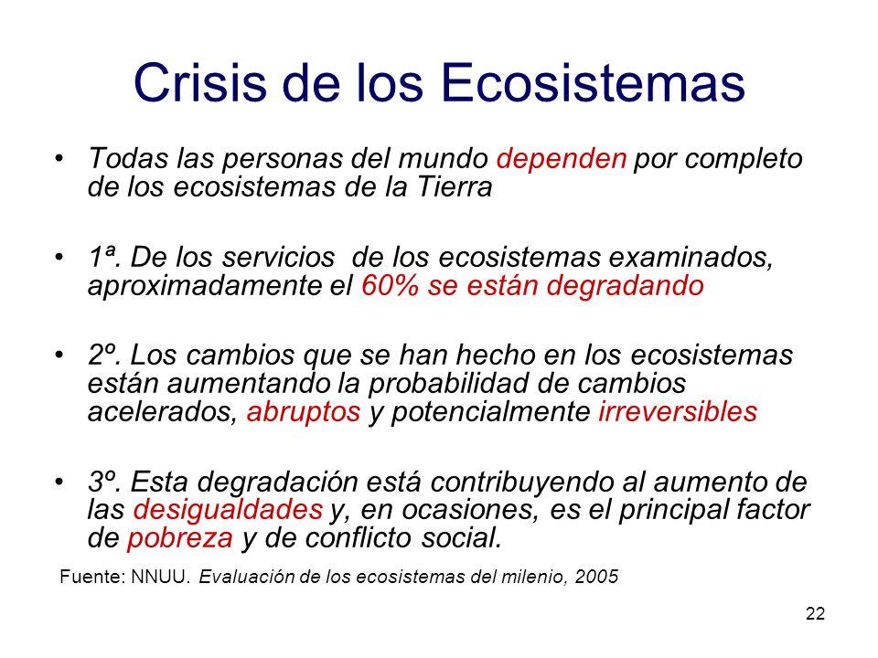 22 Crisis de los Ecosistemas Todas las personas del mundo dependen por completo de los ecosistemas de la Tierra 1ª. De los servicios de los ecosistema