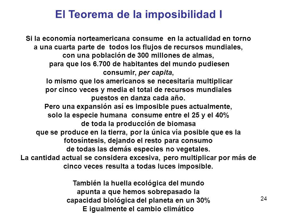 24 El Teorema de la imposibilidad I Si la economía norteamericana consume en la actualidad en torno a una cuarta parte de todos los flujos de recursos