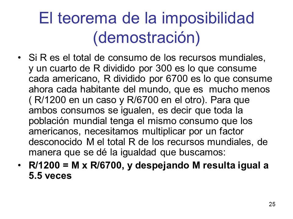 25 El teorema de la imposibilidad (demostración) Si R es el total de consumo de los recursos mundiales, y un cuarto de R dividido por 300 es lo que co