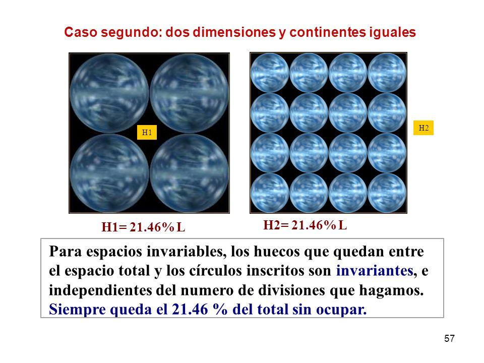 57 Caso segundo: dos dimensiones y continentes iguales H2 H1 H1= 21.46% L H2= 21.46% L Para espacios invariables, los huecos que quedan entre el espac