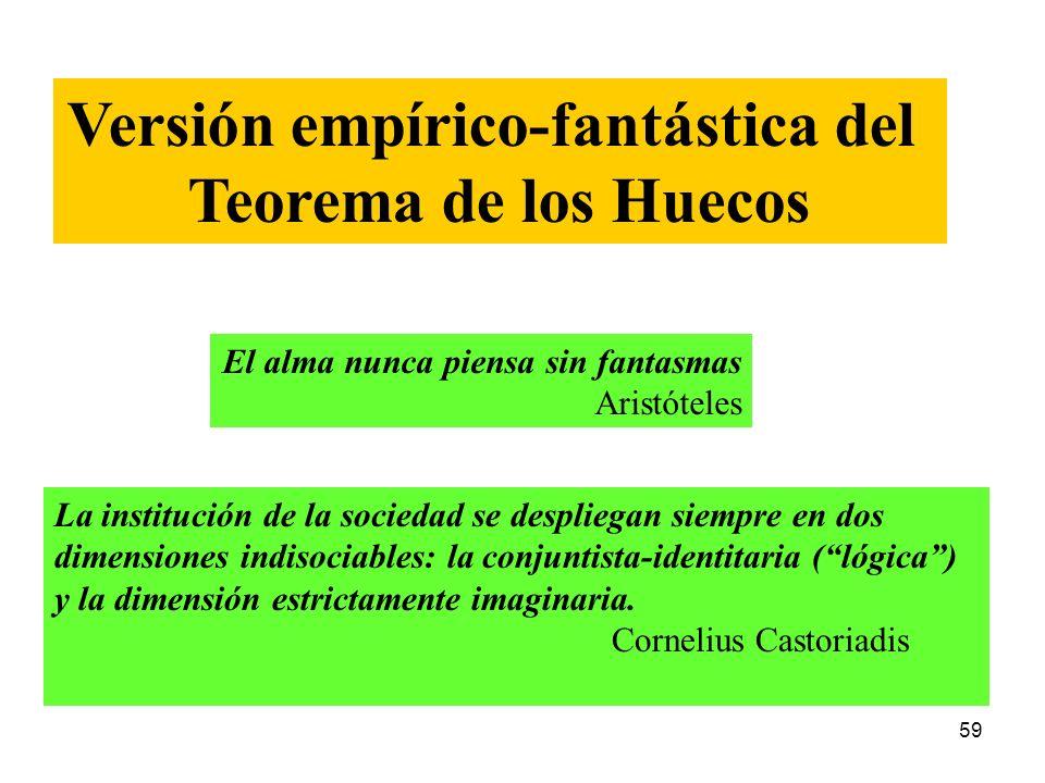 59 Versión empírico-fantástica del Teorema de los Huecos El alma nunca piensa sin fantasmas Aristóteles La institución de la sociedad se despliegan si