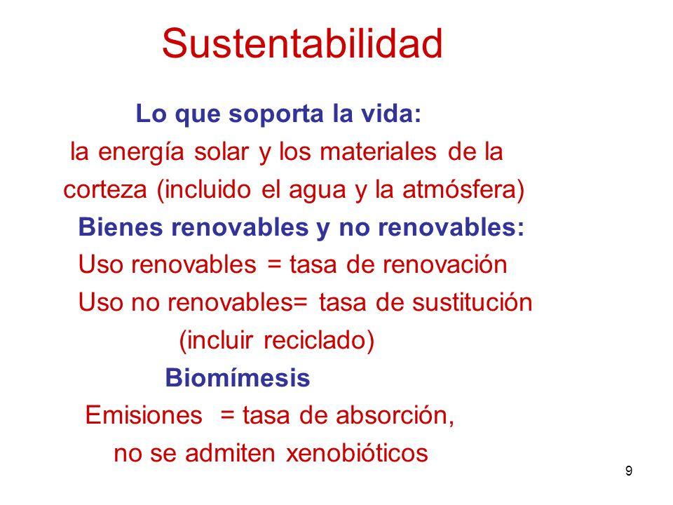 9 Sustentabilidad Lo que soporta la vida: la energía solar y los materiales de la corteza (incluido el agua y la atmósfera) Bienes renovables y no ren