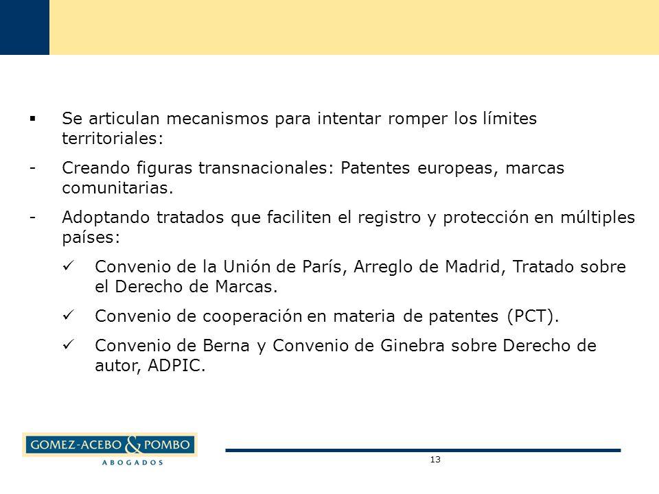Se articulan mecanismos para intentar romper los límites territoriales: -Creando figuras transnacionales: Patentes europeas, marcas comunitarias.