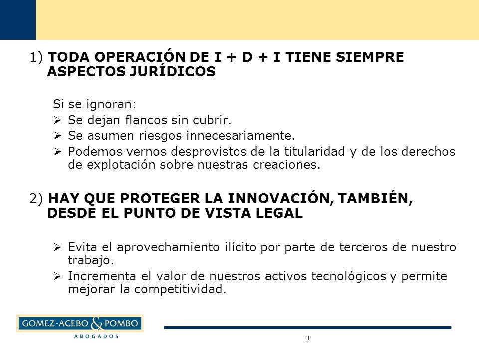 1) TODA OPERACIÓN DE I + D + I TIENE SIEMPRE ASPECTOS JURÍDICOS Si se ignoran: Se dejan flancos sin cubrir.