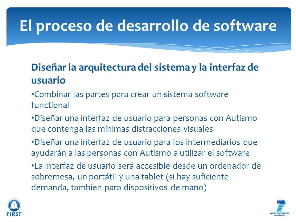 Diseñar la arquitectura del sistema y la interfaz de usuario Combinar las partes para crear un sistema software functional Diseñar una interfaz de usu