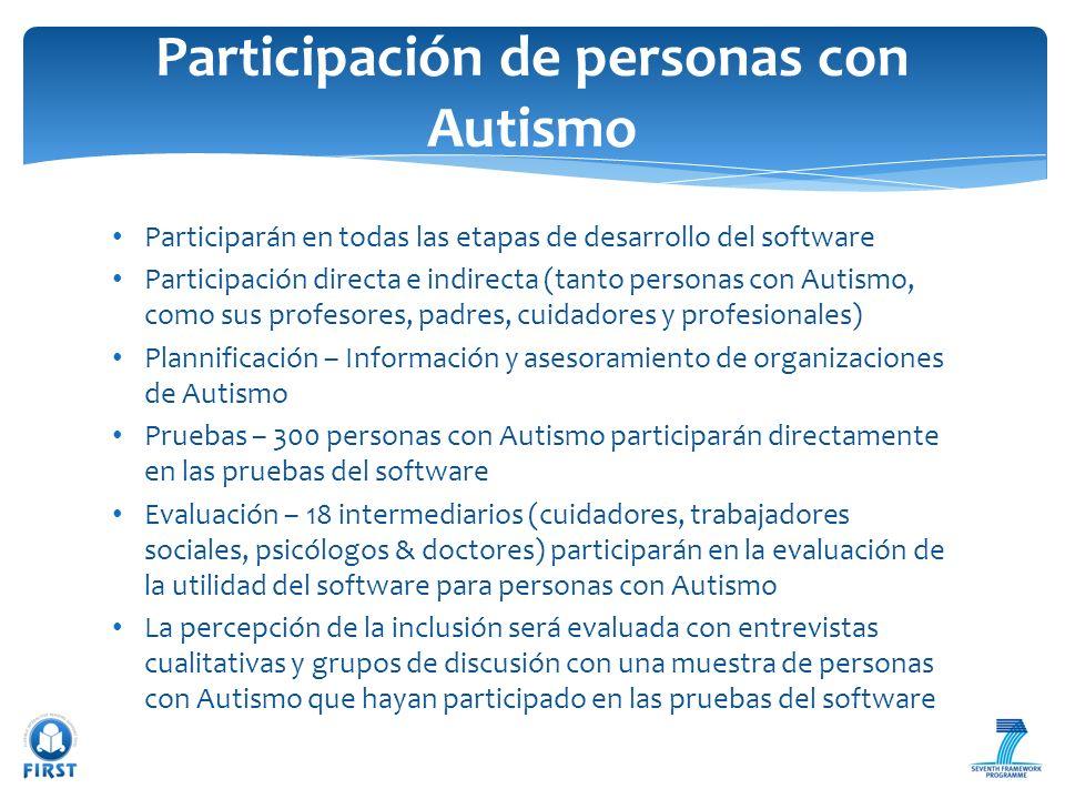 Participarán en todas las etapas de desarrollo del software Participación directa e indirecta (tanto personas con Autismo, como sus profesores, padres