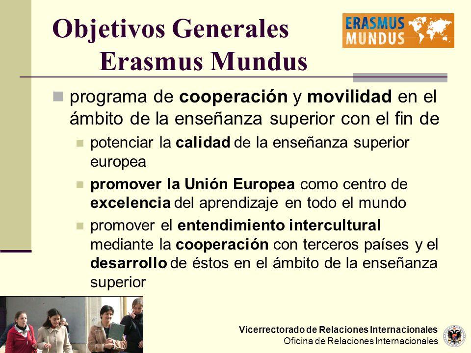 Vicerrectorado de Relaciones Internacionales Oficina de Relaciones Internacionales Objetivos Generales Erasmus Mundus programa de cooperación y movili