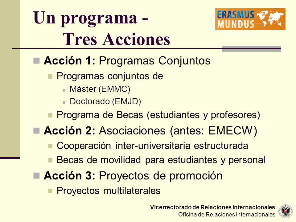 Vicerrectorado de Relaciones Internacionales Oficina de Relaciones Internacionales Un programa - Tres Acciones Acción 1: Programas Conjuntos Programas