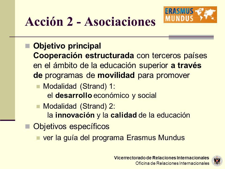 Vicerrectorado de Relaciones Internacionales Oficina de Relaciones Internacionales Acción 2 - Asociaciones Objetivo principal Cooperación estructurada