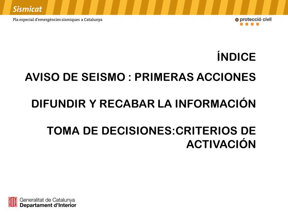 ÍNDICE AVISO DE SEISMO : PRIMERAS ACCIONES DIFUNDIR Y RECABAR LA INFORMACIÓN TOMA DE DECISIONES:CRITERIOS DE ACTIVACIÓN