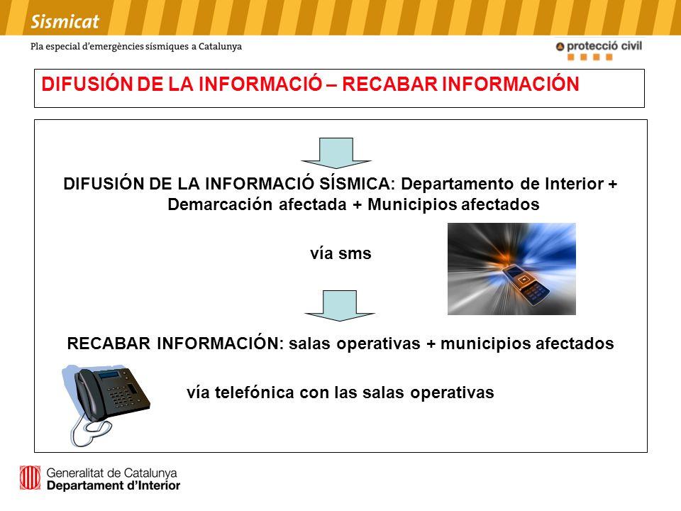 DIFUSIÓN DE LA INFORMACIÓ – RECABAR INFORMACIÓN DIFUSIÓN DE LA INFORMACIÓ SÍSMICA: Departamento de Interior + Demarcación afectada + Municipios afecta