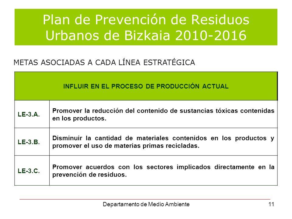 Departamento de Medio Ambiente11 Plan de Prevención de Residuos Urbanos de Bizkaia 2010-2016 INFLUIR EN EL PROCESO DE PRODUCCIÓN ACTUAL LE-3.A. Promov