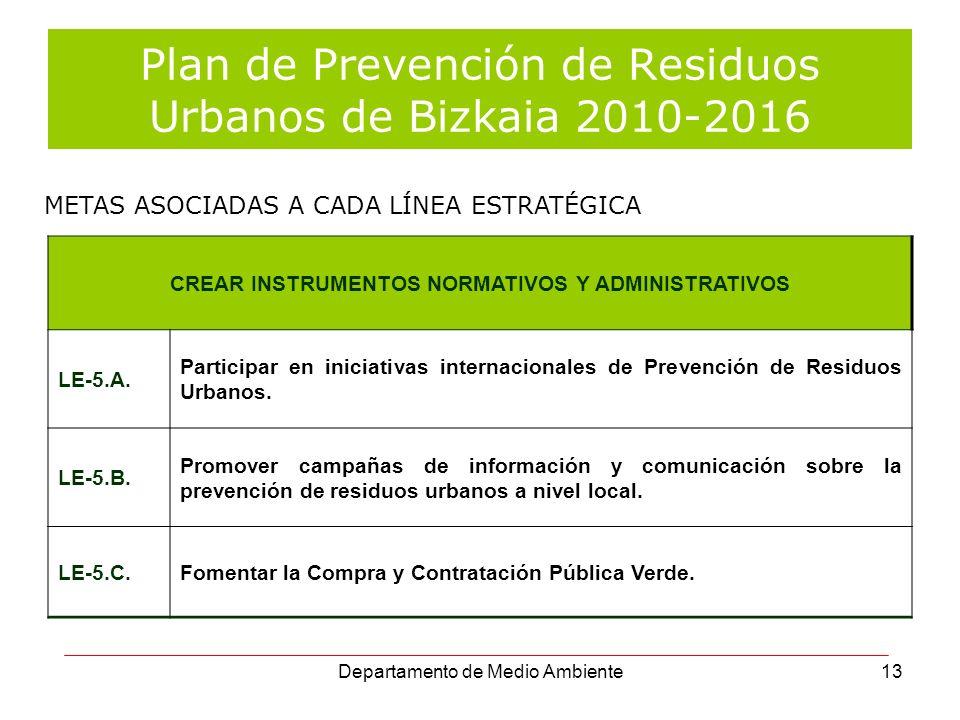 Departamento de Medio Ambiente13 Plan de Prevención de Residuos Urbanos de Bizkaia 2010-2016 CREAR INSTRUMENTOS NORMATIVOS Y ADMINISTRATIVOS LE-5.A. P