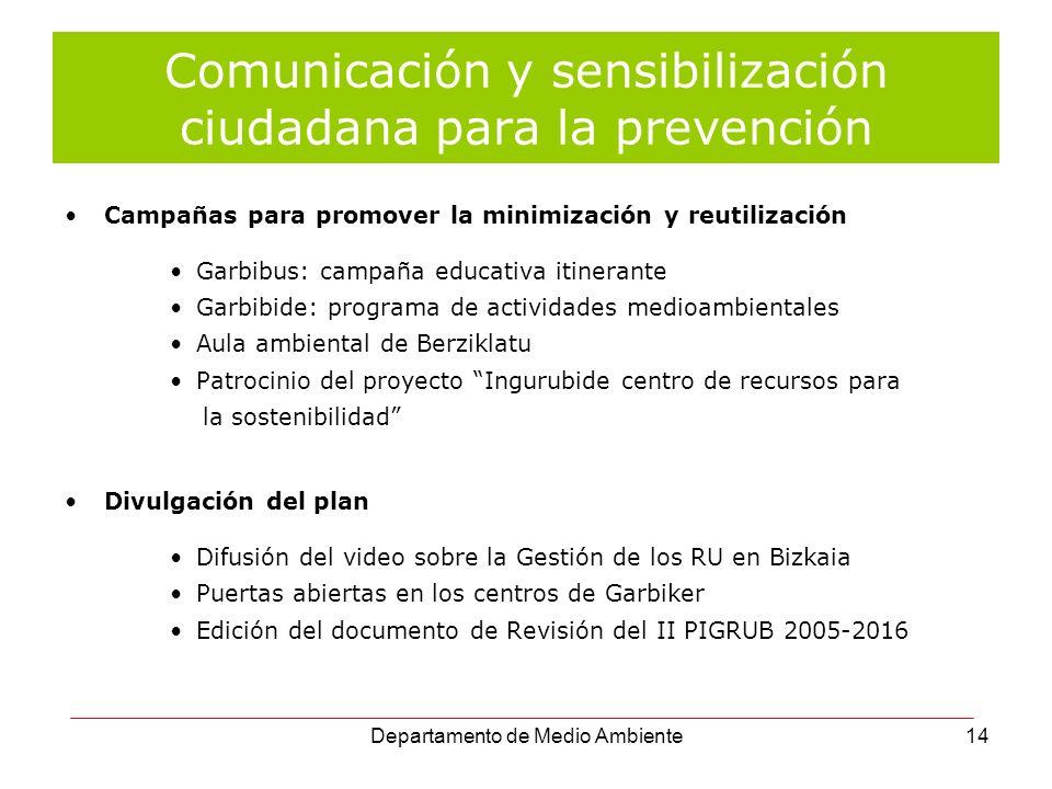Departamento de Medio Ambiente14 Comunicación y sensibilización ciudadana para la prevención Campañas para promover la minimización y reutilización Ga