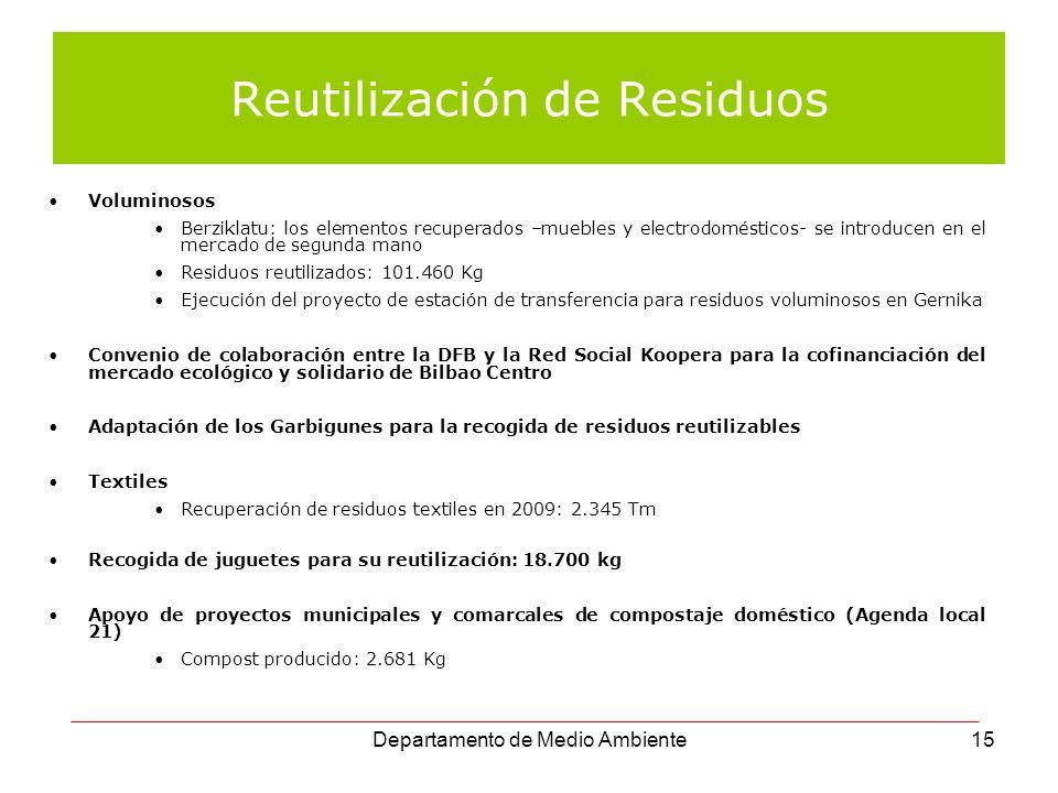 Departamento de Medio Ambiente15 Reutilización de Residuos Voluminosos Berziklatu: los elementos recuperados –muebles y electrodomésticos- se introduc