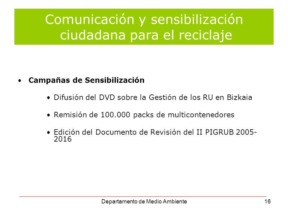 Departamento de Medio Ambiente16 Comunicación y sensibilización ciudadana para el reciclaje Campañas de Sensibilización Difusión del DVD sobre la Gest