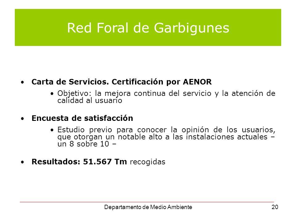 Departamento de Medio Ambiente20 Red Foral de Garbigunes Carta de Servicios. Certificación por AENOR Objetivo: la mejora continua del servicio y la at