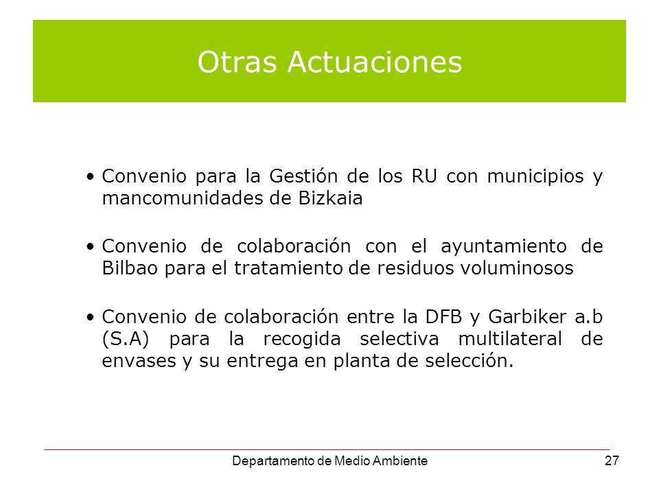 Departamento de Medio Ambiente27 Otras Actuaciones Convenio para la Gestión de los RU con municipios y mancomunidades de Bizkaia Convenio de colaborac