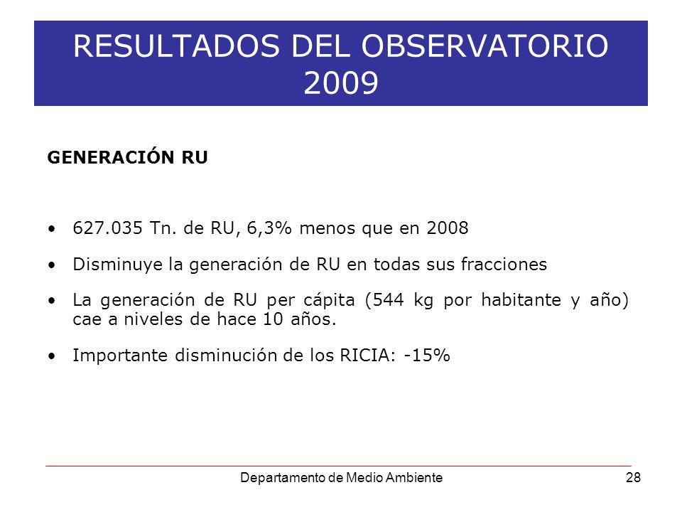 Departamento de Medio Ambiente28 RESULTADOS DEL OBSERVATORIO 2009 GENERACIÓN RU 627.035 Tn. de RU, 6,3% menos que en 2008 Disminuye la generación de R