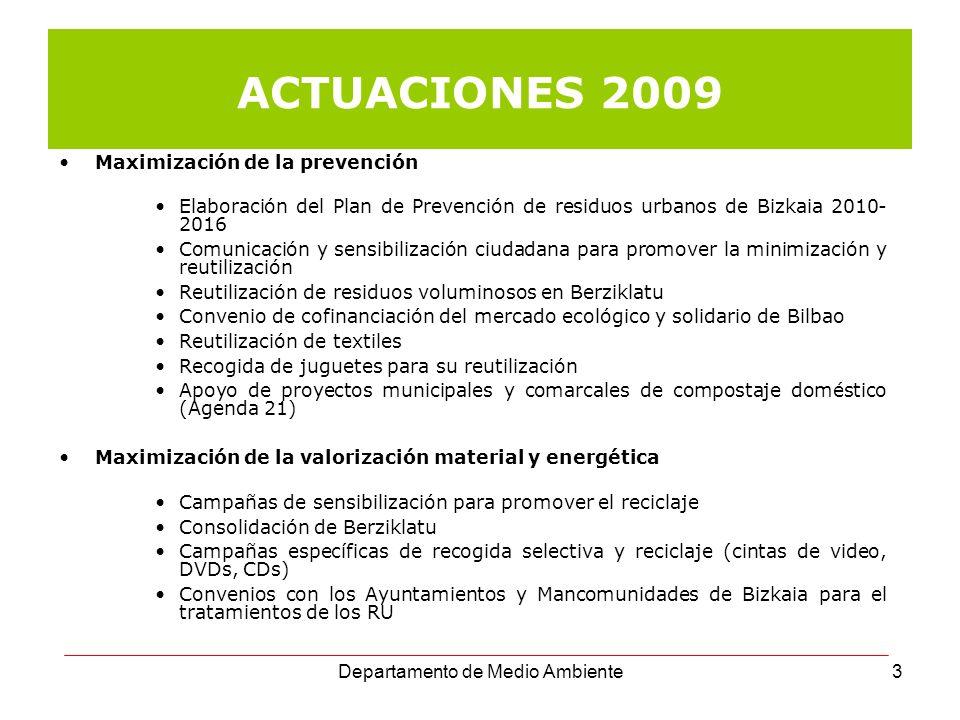 Departamento de Medio Ambiente3 ACTUACIONES 2009 Maximización de la prevención Elaboración del Plan de Prevención de residuos urbanos de Bizkaia 2010-