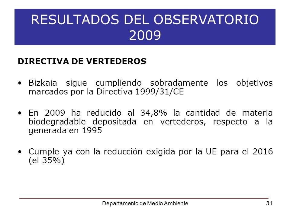 Departamento de Medio Ambiente31 RESULTADOS DEL OBSERVATORIO 2009 DIRECTIVA DE VERTEDEROS Bizkaia sigue cumpliendo sobradamente los objetivos marcados