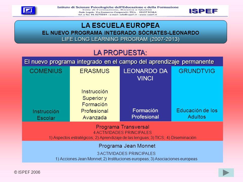 LA ESCUELA EUROPEA EL NUEVO PROGRAMA INTEGRADO SÓCRATES-LEONARDO LIFE LONG LEARNING PROGRAM (2007-2013) © ISPEF 2006 El nuevo programa integrado en el