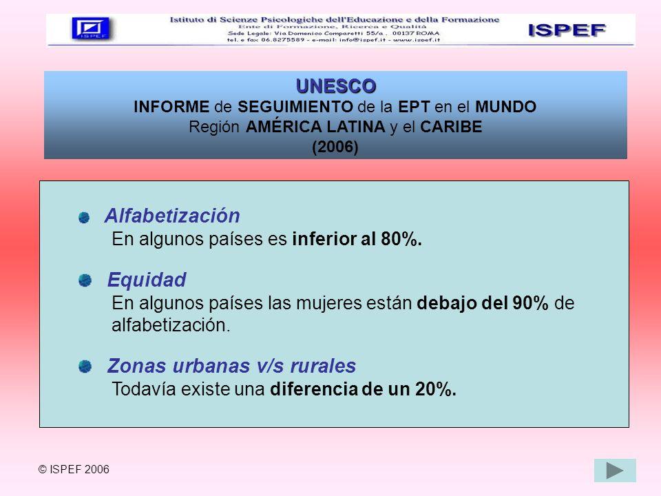 UNESCO INFORME de SEGUIMIENTO de la EPT en el MUNDO Región AMÉRICA LATINA y el CARIBE (2006) Alfabetización En algunos países es inferior al 80%. Equi