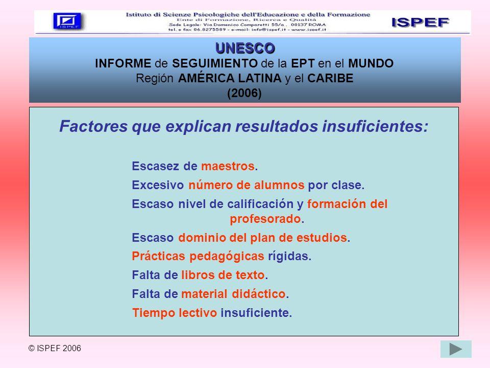 Factores que explican resultados insuficientes: Escasez de maestros. Excesivo número de alumnos por clase. Escaso nivel de calificación y formación de