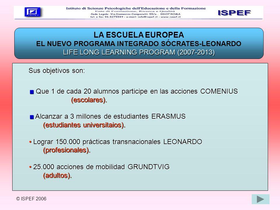 LA ESCUELA EUROPEA EL NUEVO PROGRAMA INTEGRADO SÓCRATES-LEONARDO LIFE LONG LEARNING PROGRAM (2007-2013) Sus objetivos son: Sus objetivos son: Que 1 de