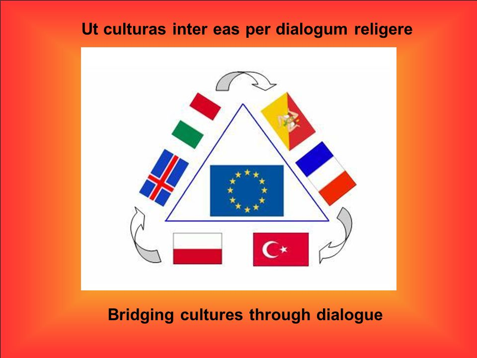Ut culturas inter eas per dialogum religere Bridging cultures through dialogue