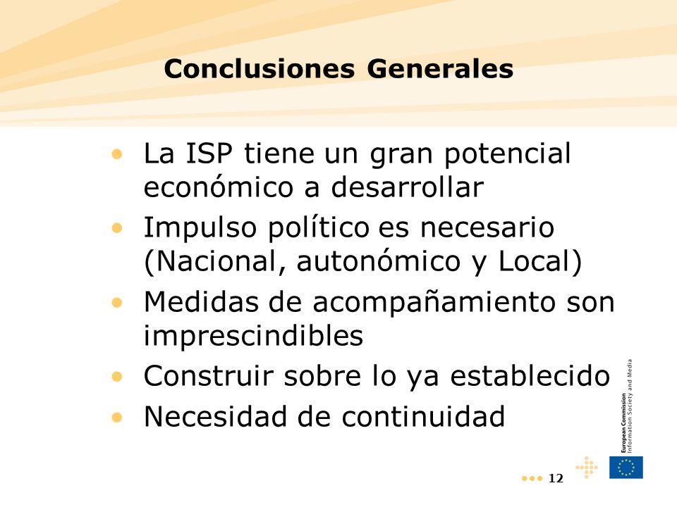 12 Conclusiones Generales La ISP tiene un gran potencial económico a desarrollar Impulso político es necesario (Nacional, autonómico y Local) Medidas